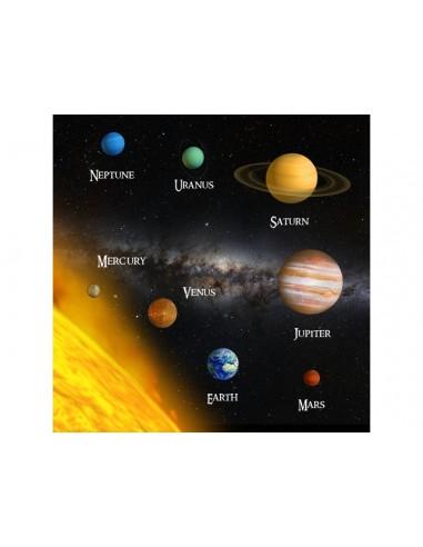 Magnes 3D - Układ Słoneczny